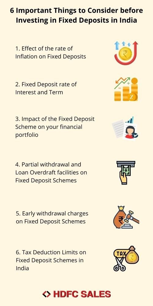 Things to Consider Before Investing in Fixed Deposit