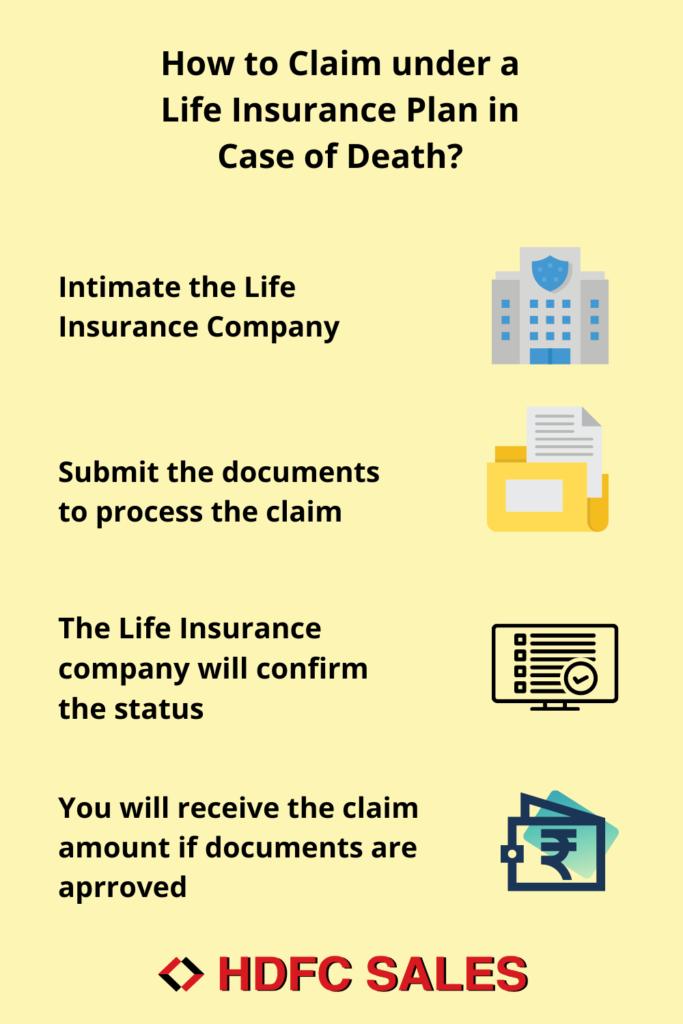 How to Claim Life Insurane Policy
