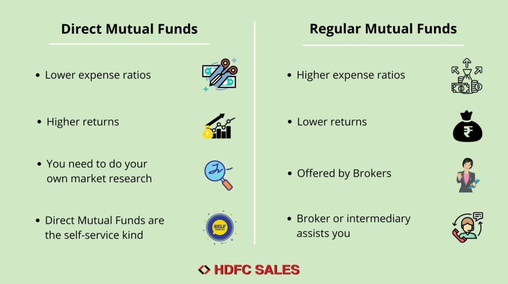 Difference between Direct and Regular Mutual Funds