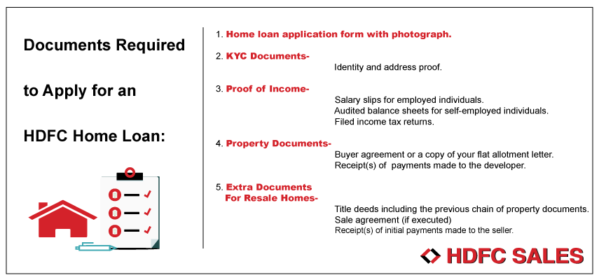 documents required for HDFC home loans