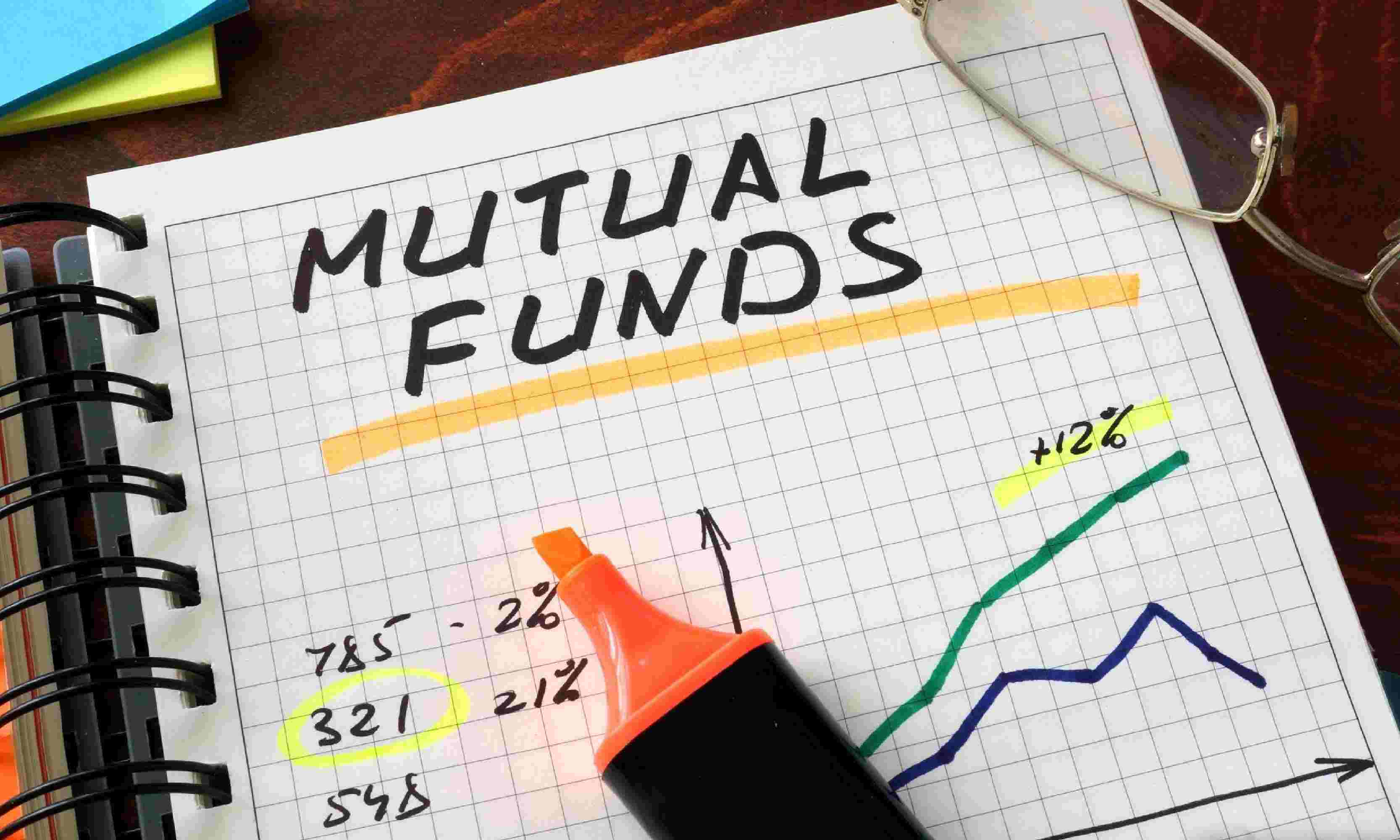 Why do mutual fund returns differ from investor returns