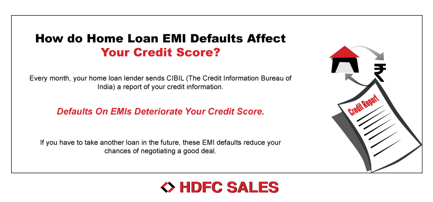 HDFC Home Loans - buffering EMIs for tough months