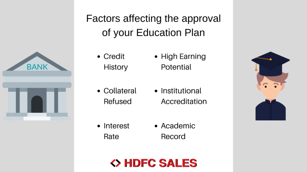 Factors affecting approval of your Education Loan