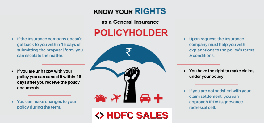 General Insurance Policyholder Rights