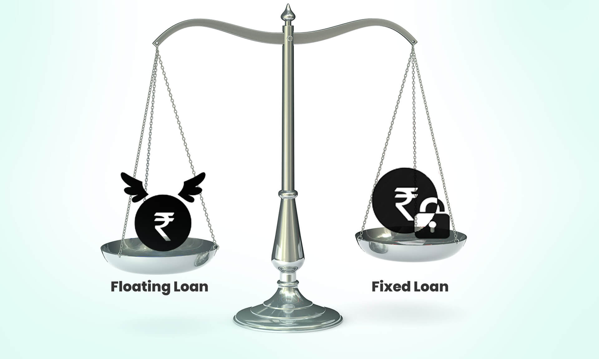 Floating Loan vs Fixed Loan Interest Rates