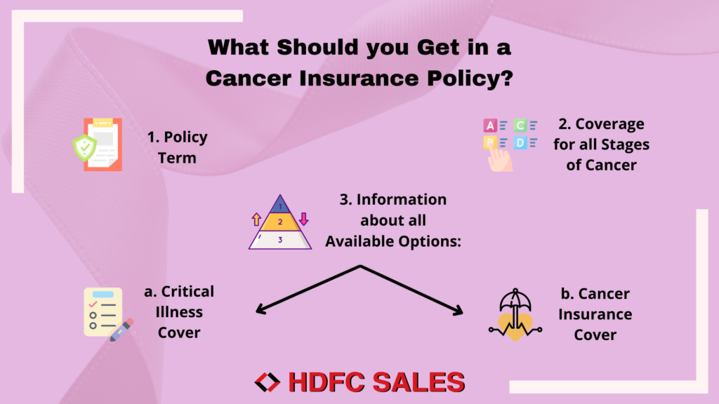 What Should you Get in a Cancer Insurance Policy