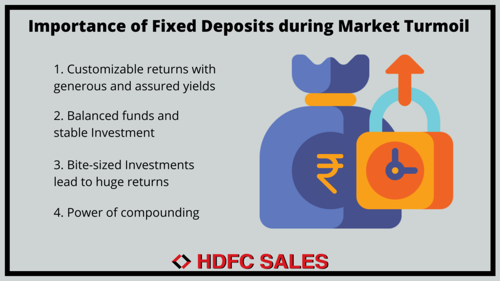 Fixed Deposits during Market Turmoil