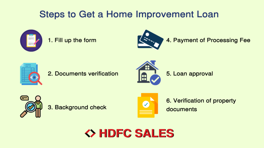 Steps to get a Home Improvement Loan
