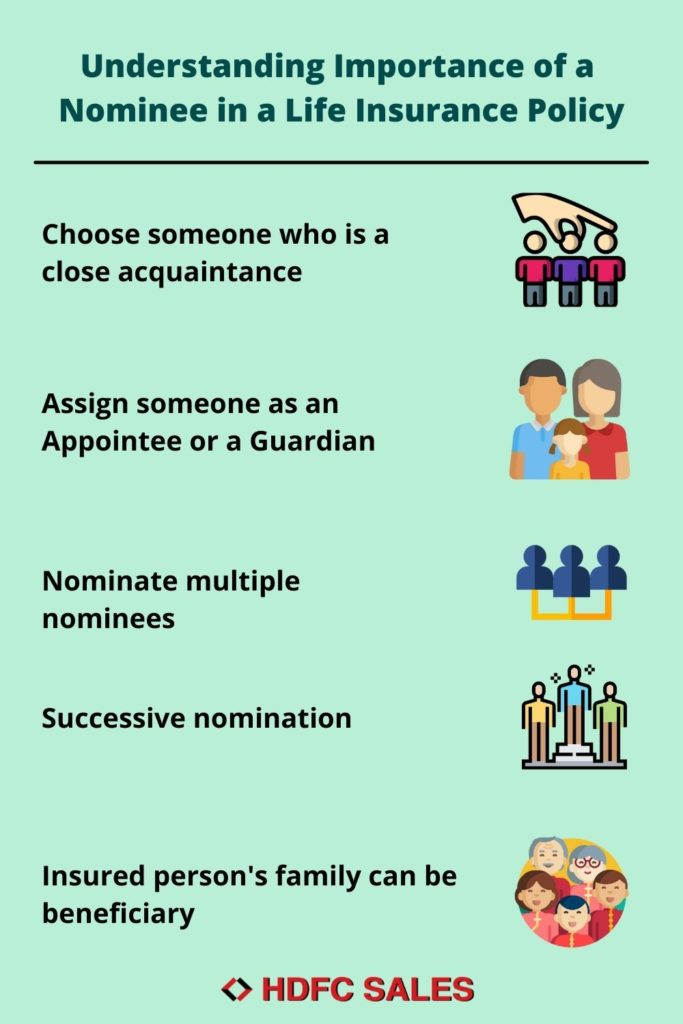 Importance of Nominee in Life Insurance Policy